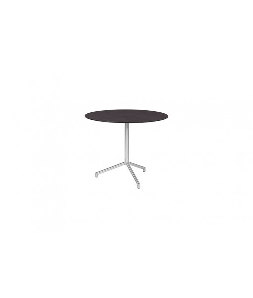 CAFFE round 85 table (HPL)