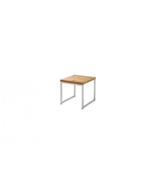 OKO stool