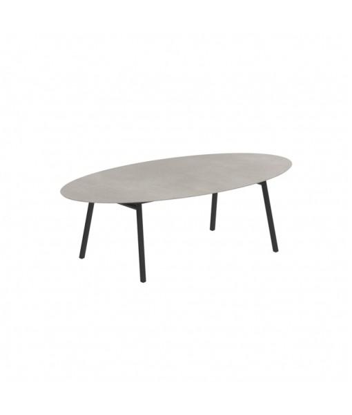 BACE Ellipse Table