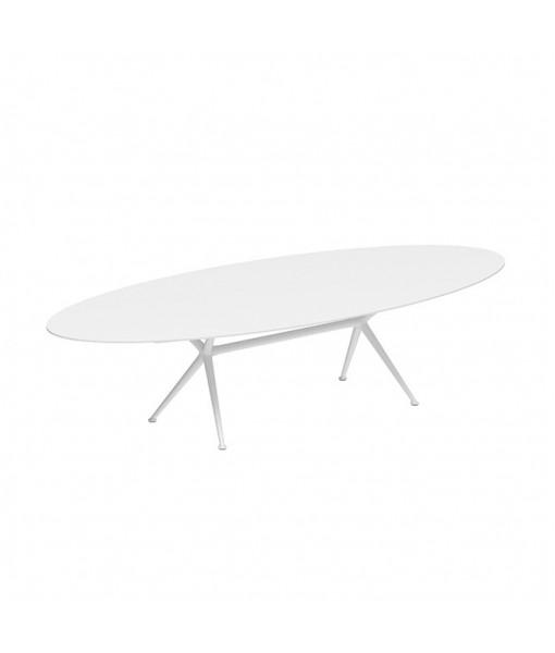 EXES Ellipse Table